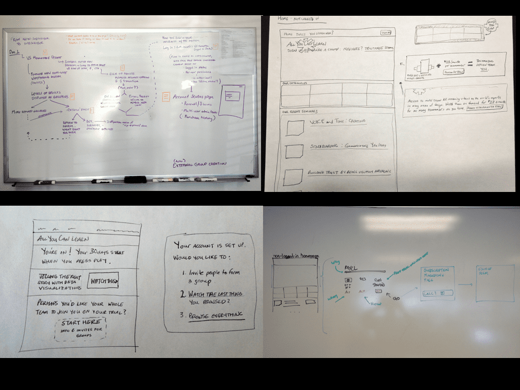 Collage of whiteboarding and paper sketching