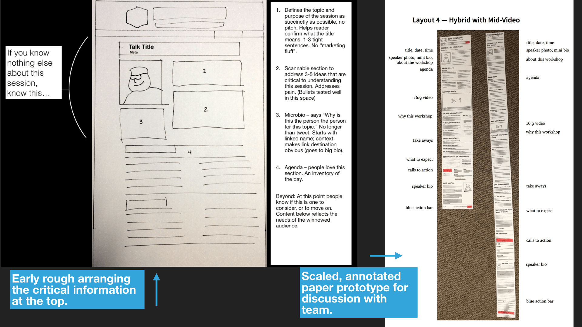 Collage of content planning and paper prototypes.
